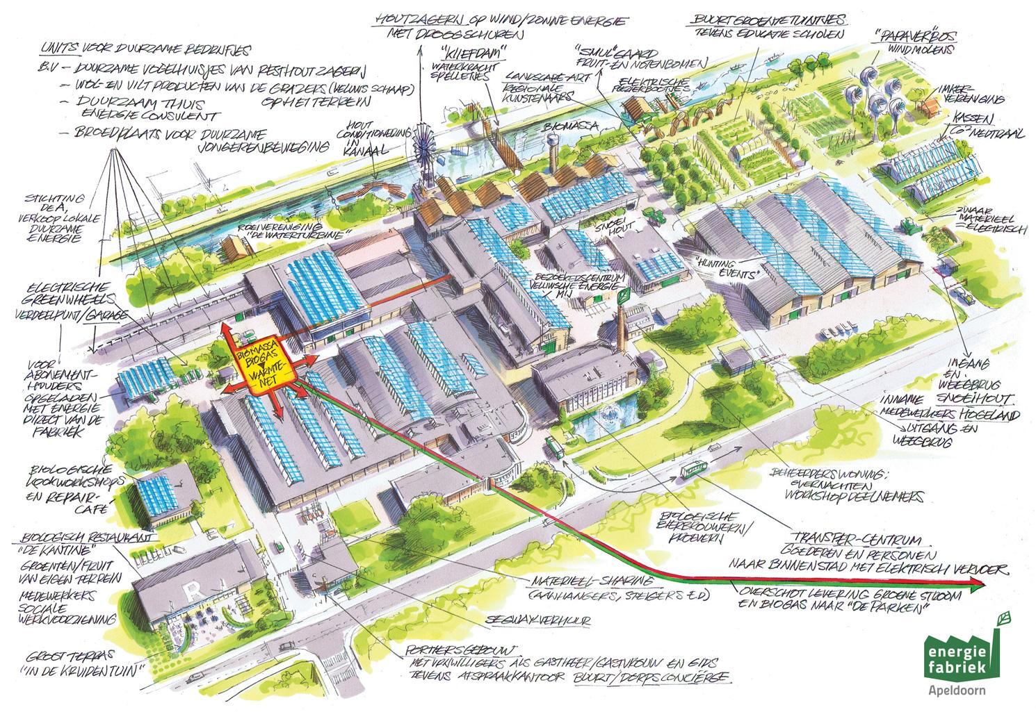 Energiefabriek Apeldoorn
